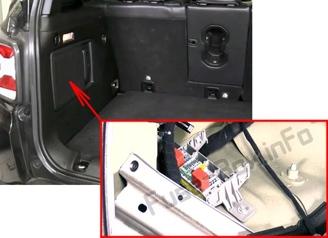 The location of the fuses in the trunk: Jeep Renegade (2014-2018-...)