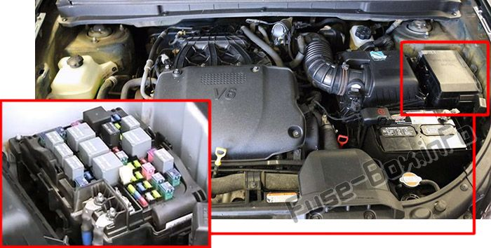 The location of the fuses in the engine compartment: KIA Carens (2007-2013)