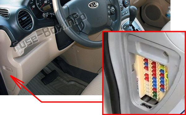 The location of the fuses in the passenger compartment: KIA Carens (2007-2013)