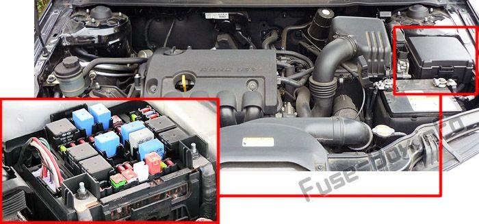 The location of the fuses in the engine compartment: KIA Forte/Cerato (2009-2013)