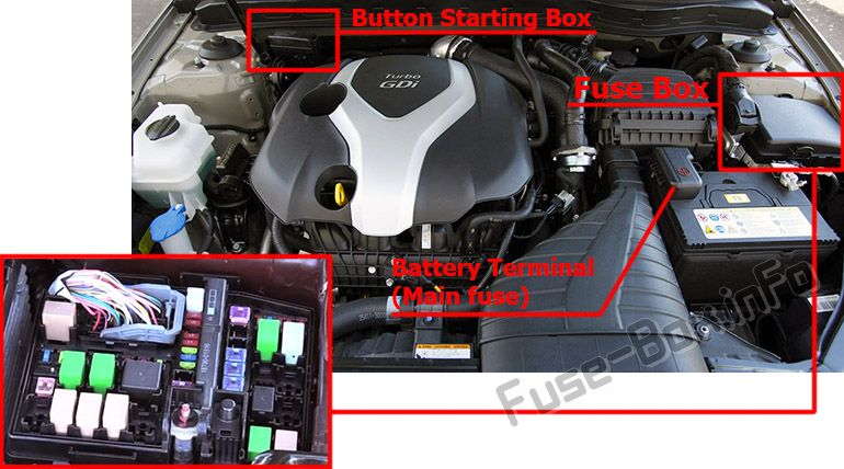 The location of the fuses in the engine compartment: KIA Optima (2011, 2012, 2013, 2014, 2015)