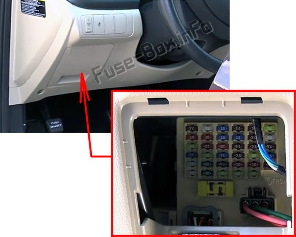 The location of the fuses in the passenger compartment: KIA Optima (2011, 2012, 2013, 2014, 2015)