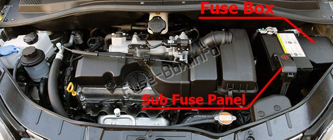 The location of the fuses in the engine compartment: KIA Picanto (2008-2011)