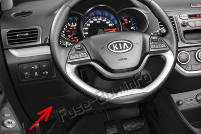 The location of the fuses in the passenger compartment (LHD): KIA Picanto (2012-2017)
