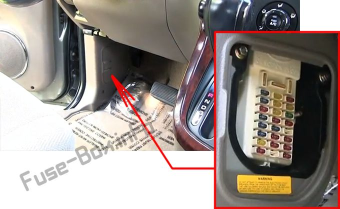 The location of the fuses in the passenger compartment: KIA Sedona (2002-2005)