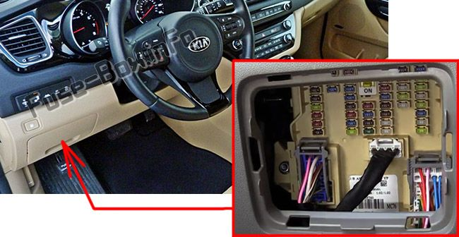 The location of the fuses in the passenger compartment: KIA Sedona / Carnival (2015-2019)