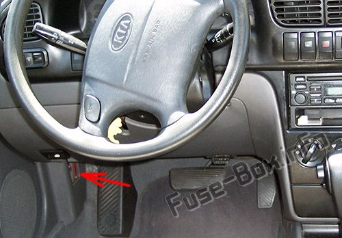 panel the location of the fuses in the passenger compartment: kia  spectra / sephia (2001