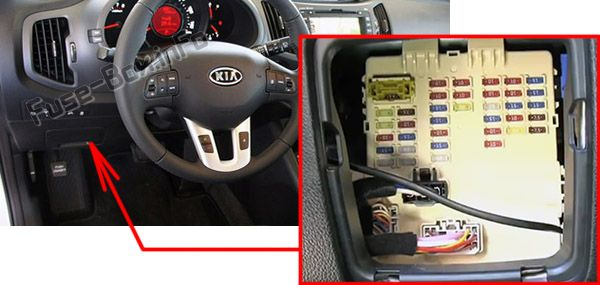 The location of the fuses in the passenger compartment: KIA Sportage (2011-2015)