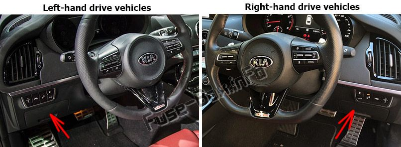 The location of the fuses in the passenger compartment: KIA Stinger (2018, 2019-...)