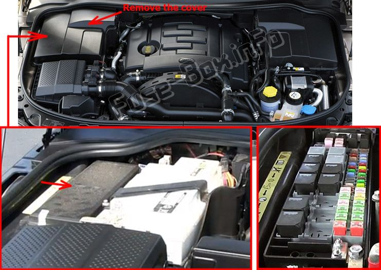 The location of the fuses in the engine compartment: Land Rover Discovery 3 / LR3 (2004-2009)