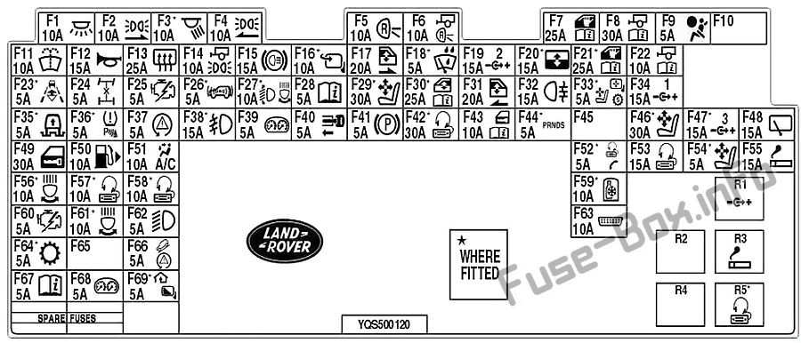 Instrument panel fuse box diagram: Land Rover Discovery 3 / LR3 (2004, 2005, 2006, 2007, 2008, 2009)