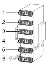 Tow Hitch Fuse Box (diagram): Land Rover Discovery 3 / LR3 (2004, 2005, 2006, 2007, 2008, 2009)