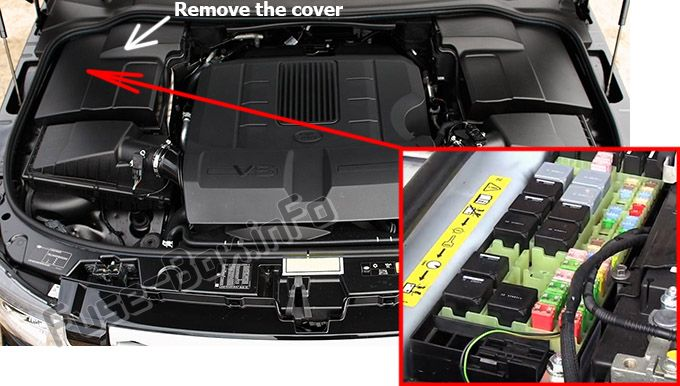 The location of the fuses in the engine compartment: Land Rover Discovery 4 / LR4 (2009-2016)