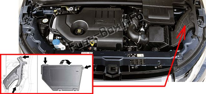 Fuse Box Diagram Land Rover Range Rover Evoque  2012