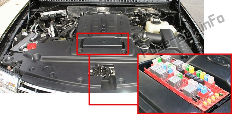 The location of the fuses in the engine compartment: Lincoln Navigator (2015, 2016, 2017)