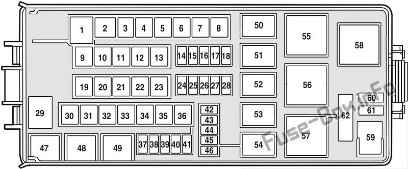 Fuse Box Diagram  U0026gt  Lincoln Zephyr  2006