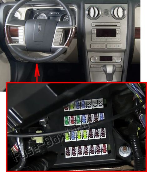 The location of the fuses in the passenger compartment: Lincoln Zephyr (2006)