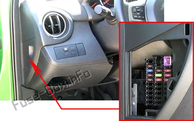 The location of the fuses in the passenger compartment: Mazda 2 (2011-2014)