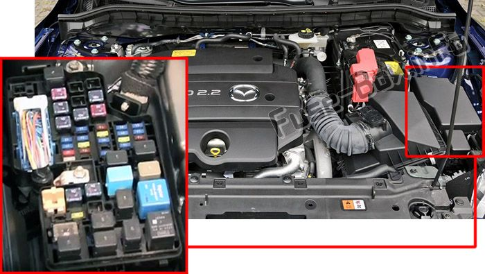 The location of the fuses in the engine compartment: Mazda 3 (2010-2013)