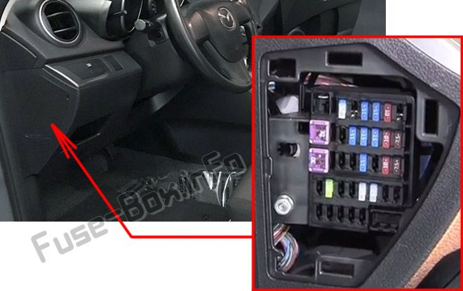 The location of the fuses in the passenger compartment: Mazda 3 (2010-2013)