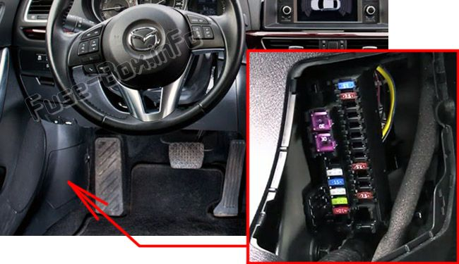 The location of the fuses in the passenger compartment: Mazda 6 (2013-2018)