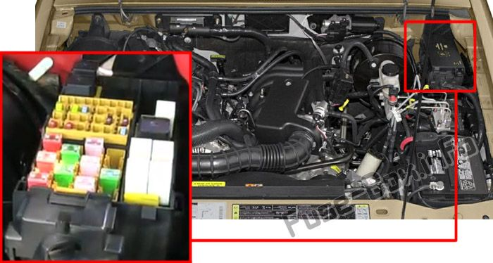 The location of the fuses in the engine compartment: Mazda B2300/B3000/B4000 (2002-2006)