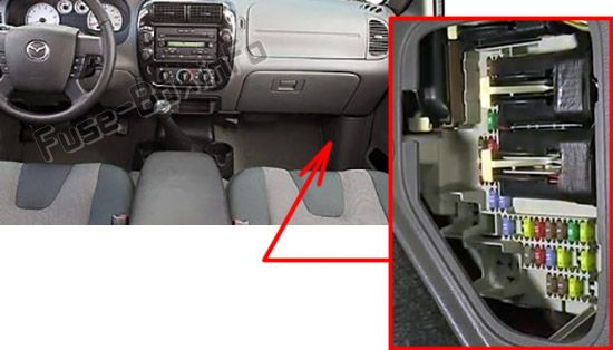 The location of the fuses in the passenger compartment: Mazda B2300/B3000/B4000 (2004, 2005, 2006)