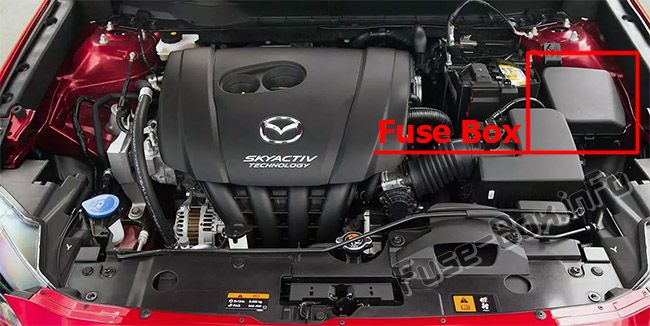 The location of the fuses in the engine compartment: Mazda CX-3 (2015-2019-...)