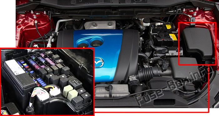 The location of the fuses in the engine compartment: Mazda CX-5 (2013, 2014, 2015, 2016)