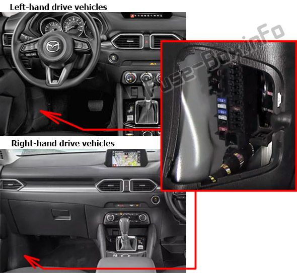 The location of the fuses in the passenger compartment: Mazda CX-5 (2017, 2018, 2019-...)