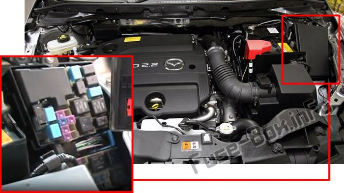 The location of the fuses in the engine compartment: Mazda CX-7 (2007-2012)