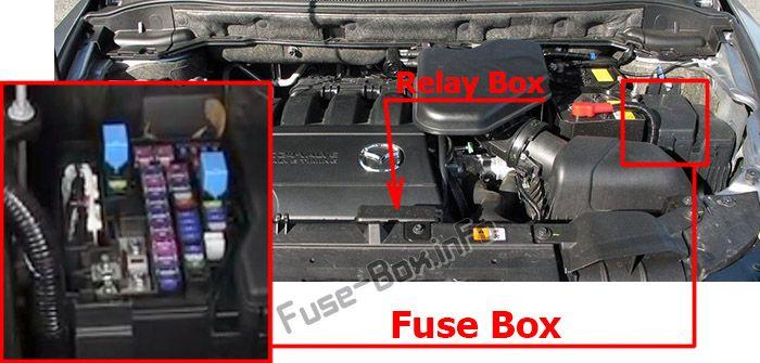 mazda cx 7 fuse box diagram wiring diagram pictures. Black Bedroom Furniture Sets. Home Design Ideas