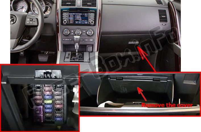 The location of the fuses in the passenger compartment: Mazda CX-9 (2007-2015)