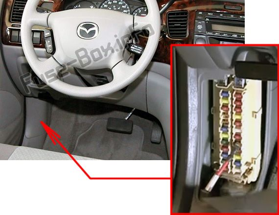 The location of the fuses in the passenger compartment: Mazda MPV (2000-2006)