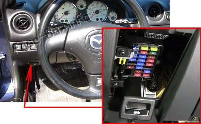 The location of the fuses in the passenger compartment: Mazda MX-5 Miata (2002, 2003, 2004, 2005)