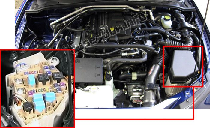 The location of the fuses in the engine compartment: Mazda MX-5 Miata (2006-2015)