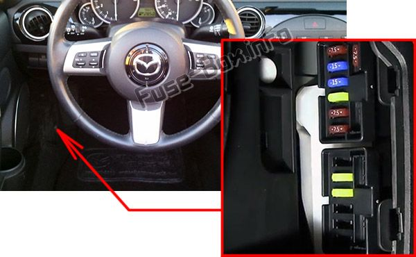 The location of the fuses in the passenger compartment: Mazda MX-5 Miata (2006-2015)