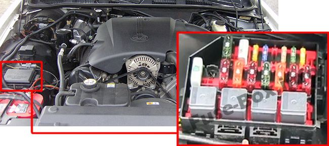 The location of the fuses in the engine compartment: Mercury Grand Marquis (1998-2002)