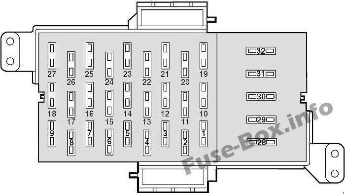 Instrument panel fuse box diagram: Mercury Grand Marquis (2001, 2002)