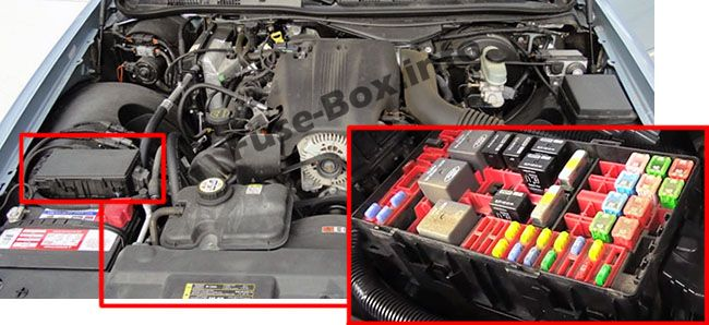 The location of the fuses in the engine compartment: Mercury Grand Marquis (2003-2011)