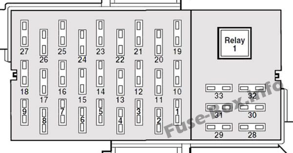 Fuse Box Diagram Mercury Grand Marquis (2003-2011)