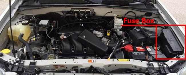 The location of the fuses in the engine compartment: Mercury Mariner (2008-2011)