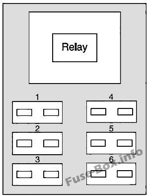 fuse box diagram mercury mariner 2008 2011. Black Bedroom Furniture Sets. Home Design Ideas