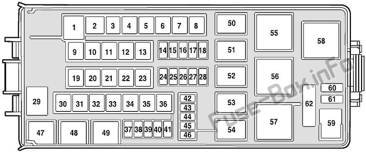 2007 mercury milan fuse box    fuse       box    diagram  gt     mercury       milan     2006 2011      fuse       box    diagram  gt     mercury       milan     2006 2011