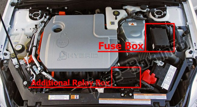 The location of the fuses in the engine compartment (Hybrid): Mercury Milan (2006-2011)