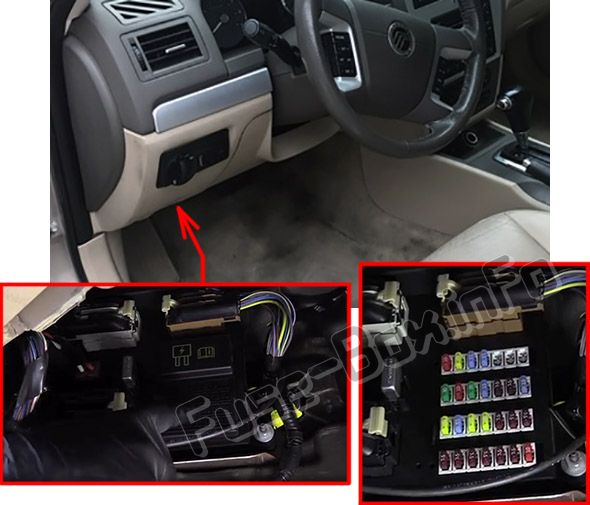 The location of the fuses in the passenger compartment: Mercury Milan (2006-2011)