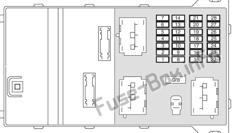 Instrument panel fuse box diagram: Mercury Milan (2006, 2007, 2008, 2009)