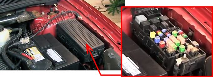The location of the fuses in the engine compartment: Mercury Montego (2005, 2006, 2007)