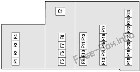 Instrument panel fuse box diagram: Mercury Montego (2005, 2006, 2007)