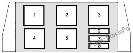 Auxiliary relay box: Mercury Monterey (2004, 2005, 2006, 2007)